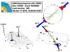 By crashing particles together at CERN's Large Hadron Collider, researchers hope to discover evidence of new particles that could answer questions about the evolution of the early universe, dark matter and  prove the existence of other dimensions.