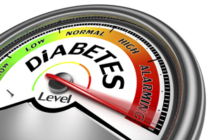 The number of Americans with diabetes has more than tripled.