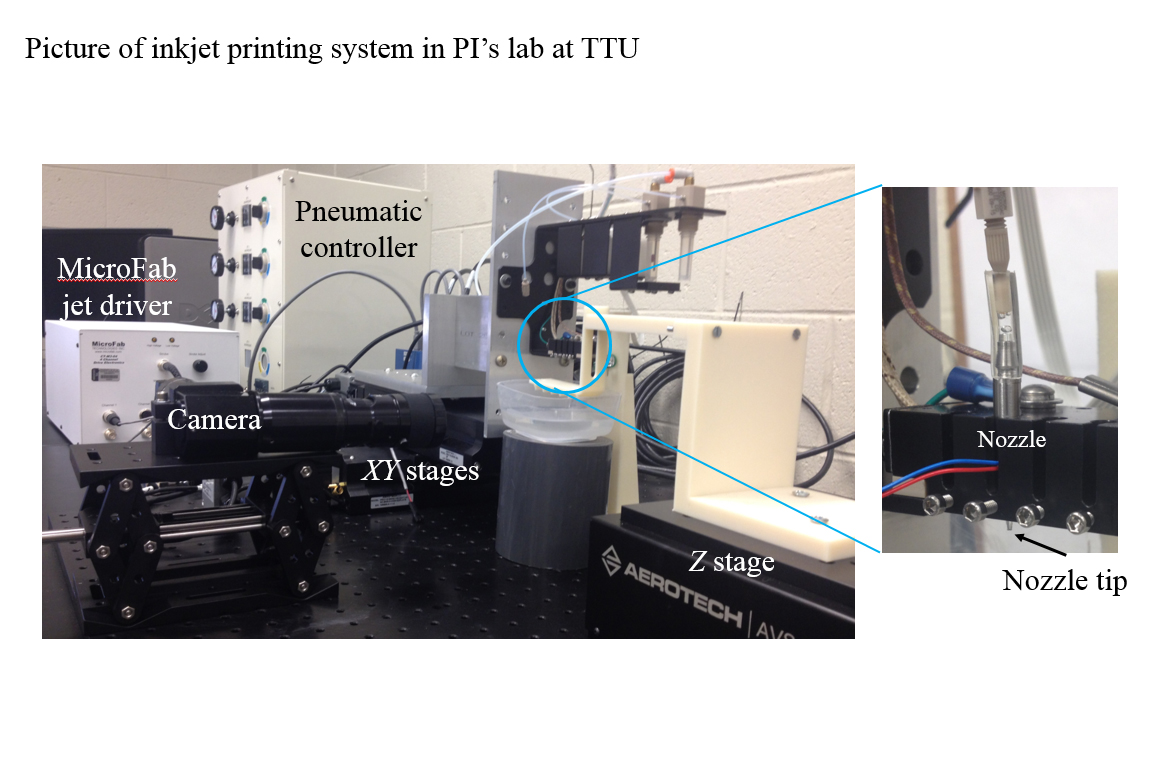 Picture of inkjet printing system in PI's lab at TTU